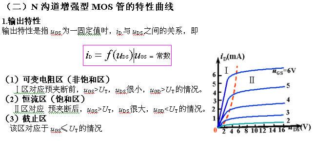 场效应晶体管 (一)n沟道增强型mos管的结构