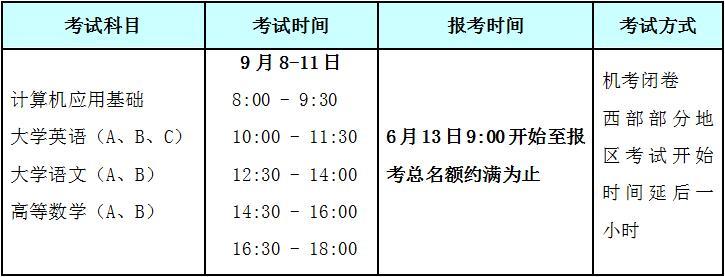 北京邮电大学网络教育9月统考工作安排的通知
